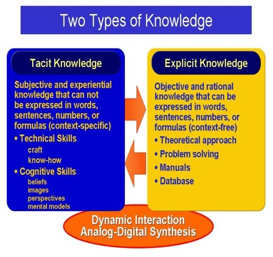 Knowledge-Management1