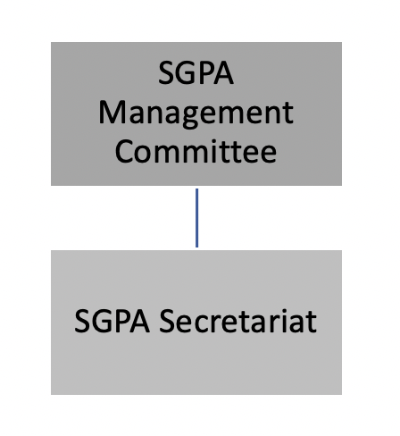 SGPA structure